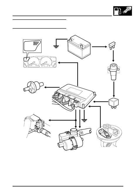 Land Rover Workshop Manuals > Discovery II > EMISSION