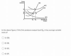 34 Refer To The Diagram  At Output Level Q2