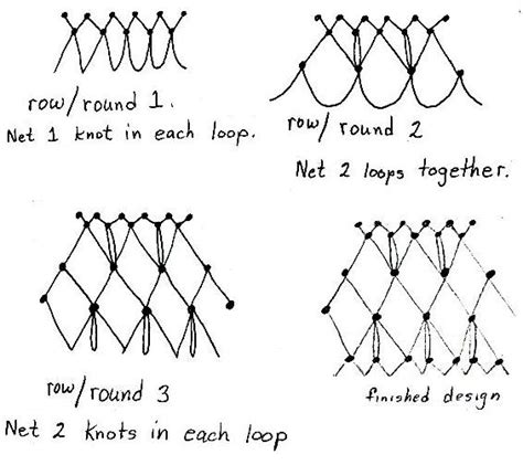 stitch sketches knots  beautiful  practical