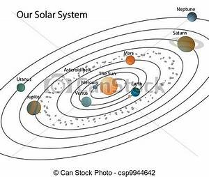 Clip Art of Our solar system - Solar system with planets ...