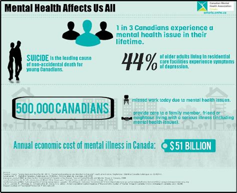 cmha phone number world mental health day draws attention to mental health