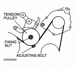 2003 Mitsubishi Diamante Serpentine Belt Routing And