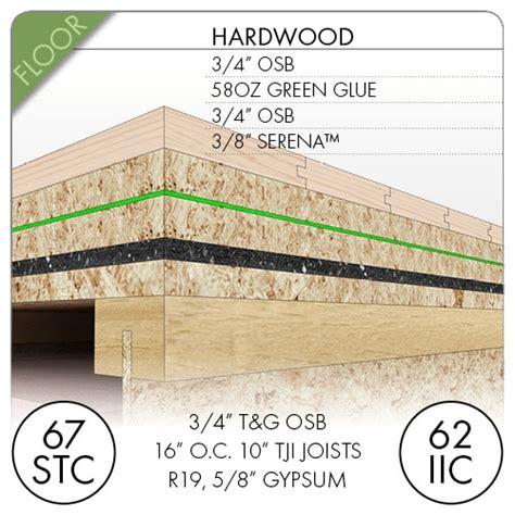 serena mat underlay soundproof  floor  tested