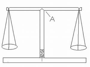 Waage Selber Bauen : probleme ~ Lizthompson.info Haus und Dekorationen