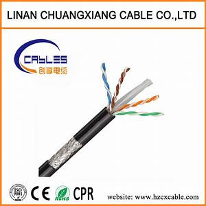 China Ftp  Sftp Cat6 Network Cable Monitor Alarm System