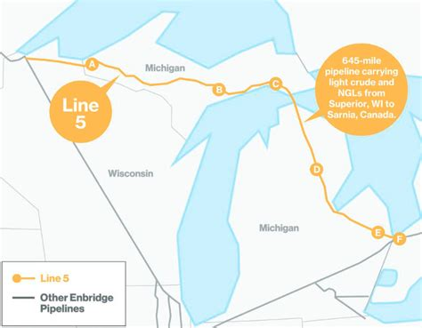 michigan governor halts great lakes oil tunnel boe report
