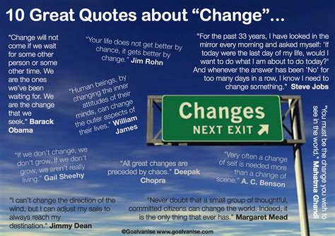 Memes About Change - quotes about change and growth quotesgram