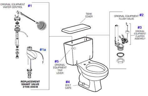 American Standard Faucet Diagram by American Standard Toilet Repair Parts For Colony Series