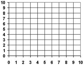 coordinate grids printable maths ideas one quadrant coordinate grid