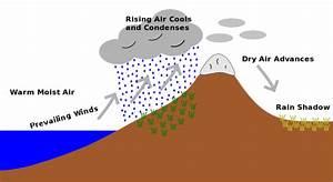 U0026 39 Field Notes  U0026 39  Montana U0026 39 S Rain Shadow Explained