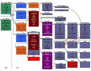 Analysis Of Qemu  Source Code 2  Series