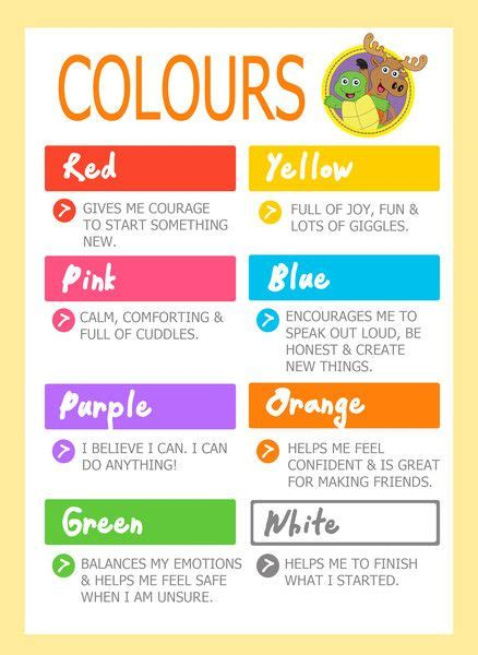 colors and their meaning colors and their meanings now that you ve selected