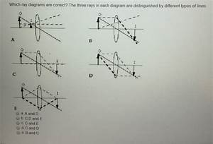 Solved  Which Ray Diagrams Are Correct  The Three Rays In