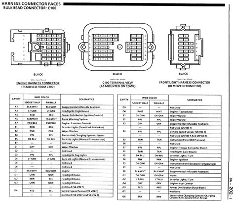 Pacar W900 Fuse Diagram 2001 by Engine Harness Rework Auto Electrical Wiring Diagram