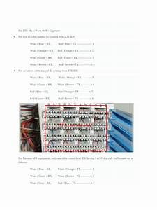 E1 Color Codes