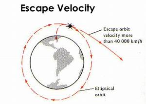 What set the Earth, or any other planet, into a rotational ...