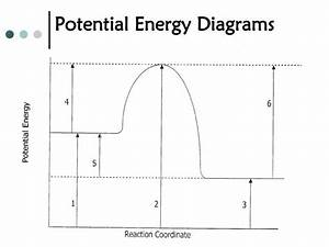 Ppt - Collision Theory Powerpoint Presentation