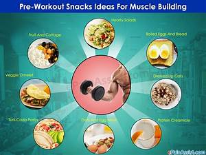 Pre And Post Workout Diet For Muscle Building