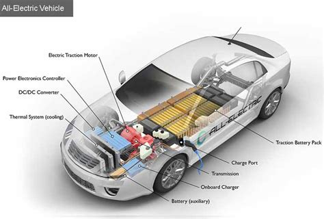 How To Make Electric Car by Tata Motors To Make Electric Cars Common In India