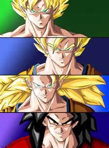 Goku All Super Saiyan Levels