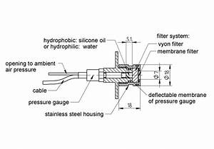Technical Drawings Of A Selective Pore Pressure Transducer