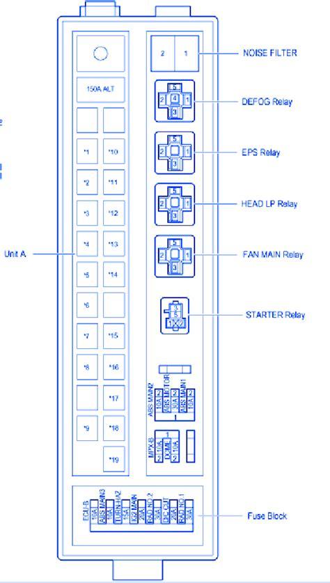 lexus rx gs   engine fuse boxblock circuit