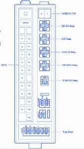 Lexus Rx350 Gs 430 2012 Engine Fuse Box  Block Circuit Breaker Diagram