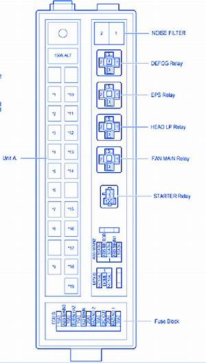 1999 Lexus Es300 Fuse Diagram 26660 Archivolepe Es