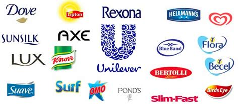 Branded House Or House Of Brands?  Ideas Big