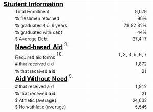 Efc Number Chart 2018 How To Reduce Your Efc Number On Fafsa Free Efc Calculator