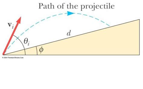 Homework Exercises Projectile Inclined Plane