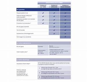 Vol De Voiture Assurance : voiture vol e assurance tiers ~ Gottalentnigeria.com Avis de Voitures