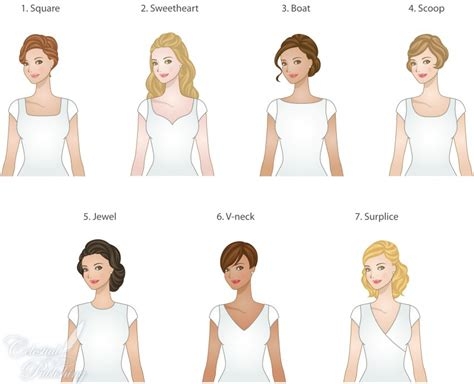 Which Neckline Fits Your Face And