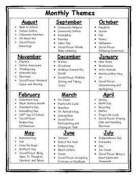 monthly themes child care daycare curriculum 378 | 60e889105f7443d4dbbe4362381256e1