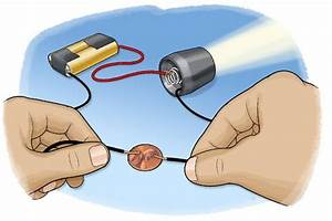 Why Are Copper Metal Wires Used To Conduct Electricity