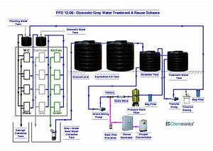 Ozonation Process Flow Diagrams  Process Flow Diagram  Pfd  Mumbai  India