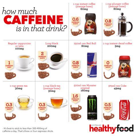 caffeine    drink australian healthy
