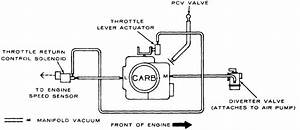 Do You Have A Diagram Showing Vacuum Line And Throttle