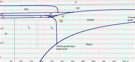 Diagram Of A Water by Lecture 1 Phy313
