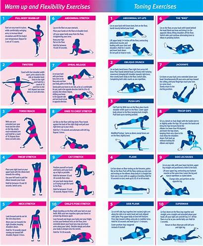 Exercise Weight Loss Plan Motivation
