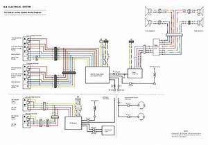Chrysler Voyager Wiring Diagram