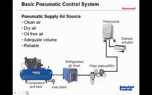 Introduction To Pneumatic Control Systems  Clip 1 Of 5