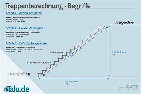 treppe berechnen excel treppenstufen berechnen formeln zur treppenberechnung talu de