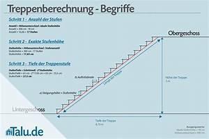 Außentreppe Berechnen : treppenstufen berechnen formeln zur treppenberechnung ~ Themetempest.com Abrechnung
