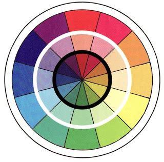 Kad sapņi piepildās.....: Krāsu teorija Scrapbookingā