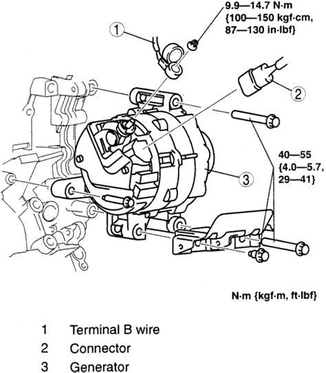 2008 Mazda Demio Wiring Diagram by Repair Guides
