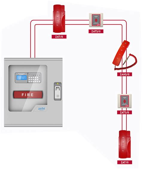 disabled toilet alarm schematic somurich com