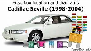 Fuse Box Location And Diagrams  Cadillac Seville  1998