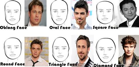 face   talking face shapes clickker news