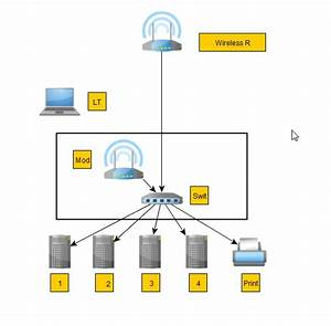 Modem Router Switch Wiring Diagram